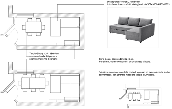 Come Arredare Soggiorno Lungo E Stretto ~ Idee per il design della casa