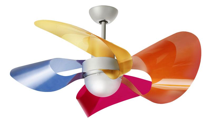 ventilatore-soffio-eco-italexport2